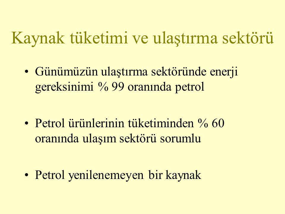Kaynak tüketimi ve ulaştırma sektörü •Günümüzün ulaştırma sektöründe enerji gereksinimi % 99 oranında petrol •Petrol ürünlerinin tüketiminden % 60 ora
