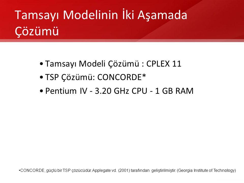 19 Tamsayı Modelinin İki Aşamada Çözümü •Tamsayı Modeli Çözümü : CPLEX 11 •TSP Çözümü: CONCORDE* •Pentium IV - 3.20 GHz CPU - 1 GB RAM •CONCORDE, güçlü bir TSP çözücüdür.