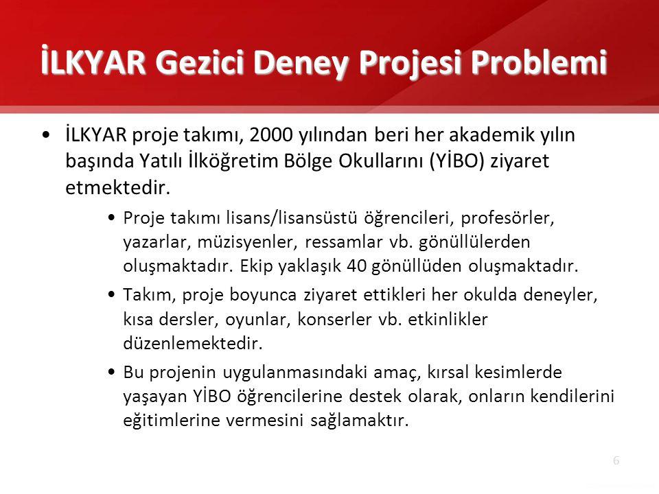 6 İLKYAR Gezici Deney Projesi Problemi •İLKYAR proje takımı, 2000 yılından beri her akademik yılın başında Yatılı İlköğretim Bölge Okullarını (YİBO) ziyaret etmektedir.