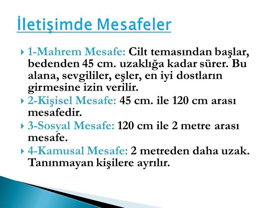  1-Mahrem Mesafe: Cilt temasından başlar, bedenden 45 cm. uzaklığa kadar sürer. Bu alana, sevgililer, eşler, en iyi dostların girmesine izin verilir.