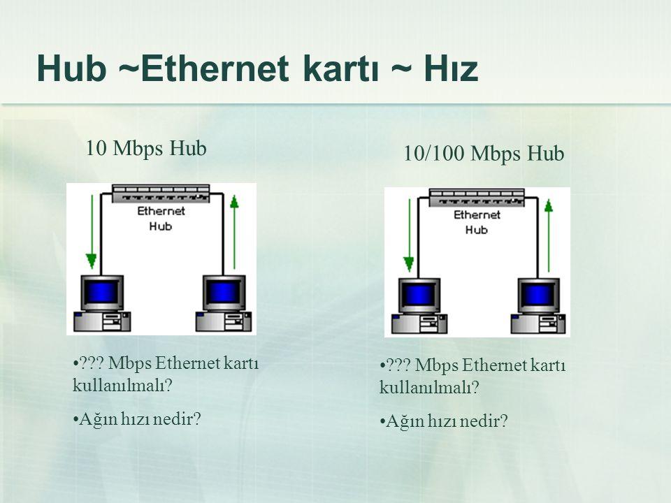 Hub ~Ethernet kartı ~ Hız 10 Mbps Hub •??? Mbps Ethernet kartı kullanılmalı? •Ağın hızı nedir? 10/100 Mbps Hub •??? Mbps Ethernet kartı kullanılmalı?