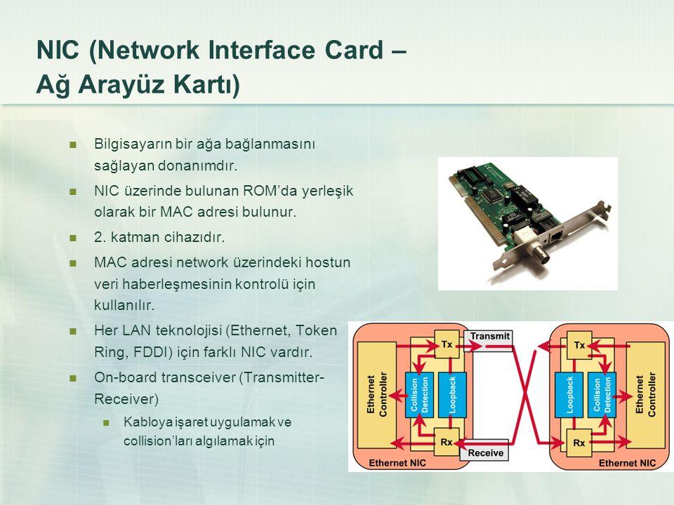 NIC (Network Interface Card – Ağ Arayüz Kartı)  Bilgisayarın bir ağa bağlanmasını sağlayan donanımdır.  NIC üzerinde bulunan ROM'da yerleşik olarak