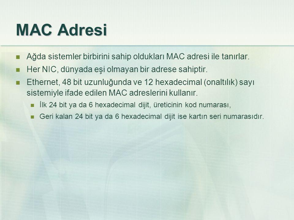 MAC Adresi  Ağda sistemler birbirini sahip oldukları MAC adresi ile tanırlar.  Her NIC, dünyada eşi olmayan bir adrese sahiptir.  Ethernet, 48 bit