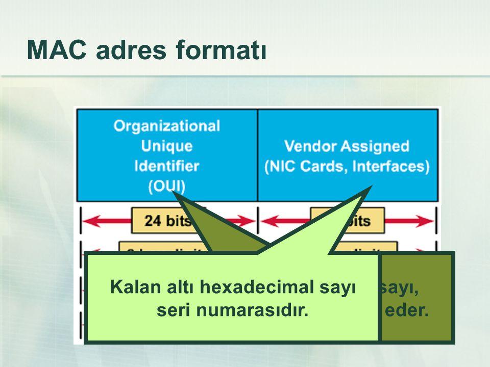 MAC adres formatı İlk altı hexadecimal sayı, üretici kodunu temsil eder. Kalan altı hexadecimal sayı seri numarasıdır.