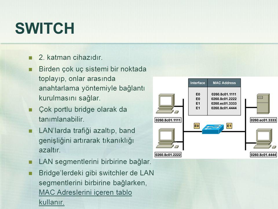 SWITCH  2. katman cihazıdır.  Birden çok uç sistemi bir noktada toplayıp, onlar arasında anahtarlama yöntemiyle bağlantı kurulmasını sağlar.  Çok p