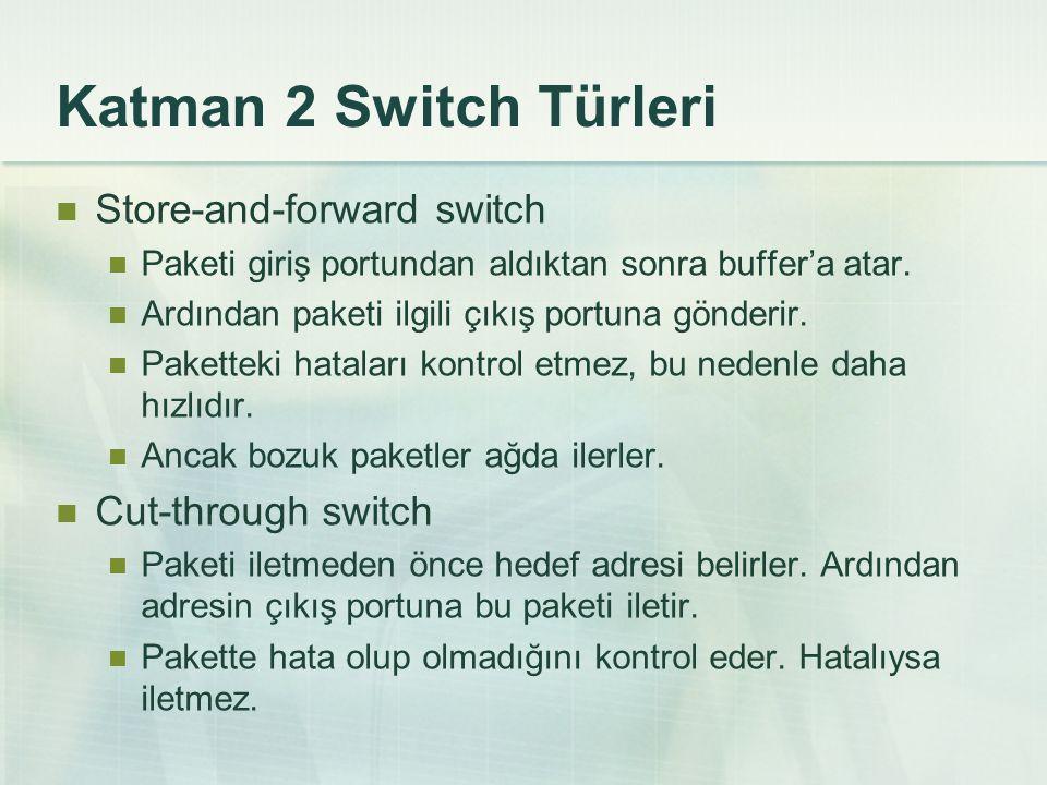 Katman 2 Switch Türleri  Store-and-forward switch  Paketi giriş portundan aldıktan sonra buffer'a atar.  Ardından paketi ilgili çıkış portuna gönde