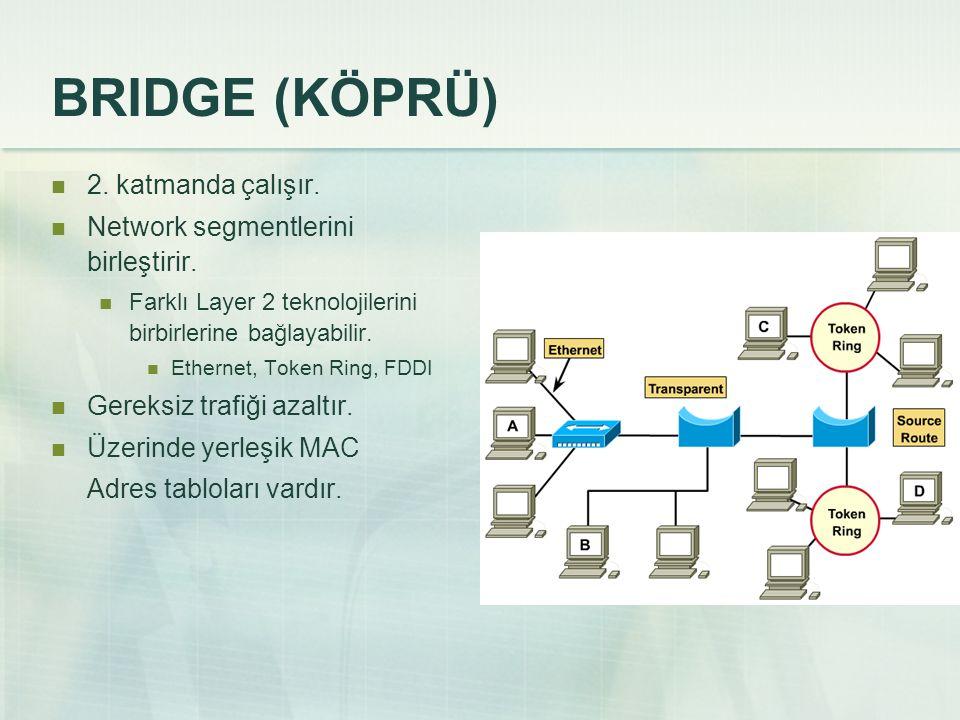 BRIDGE (KÖPRÜ)  2. katmanda çalışır.  Network segmentlerini birleştirir.  Farklı Layer 2 teknolojilerini birbirlerine bağlayabilir.  Ethernet, Tok