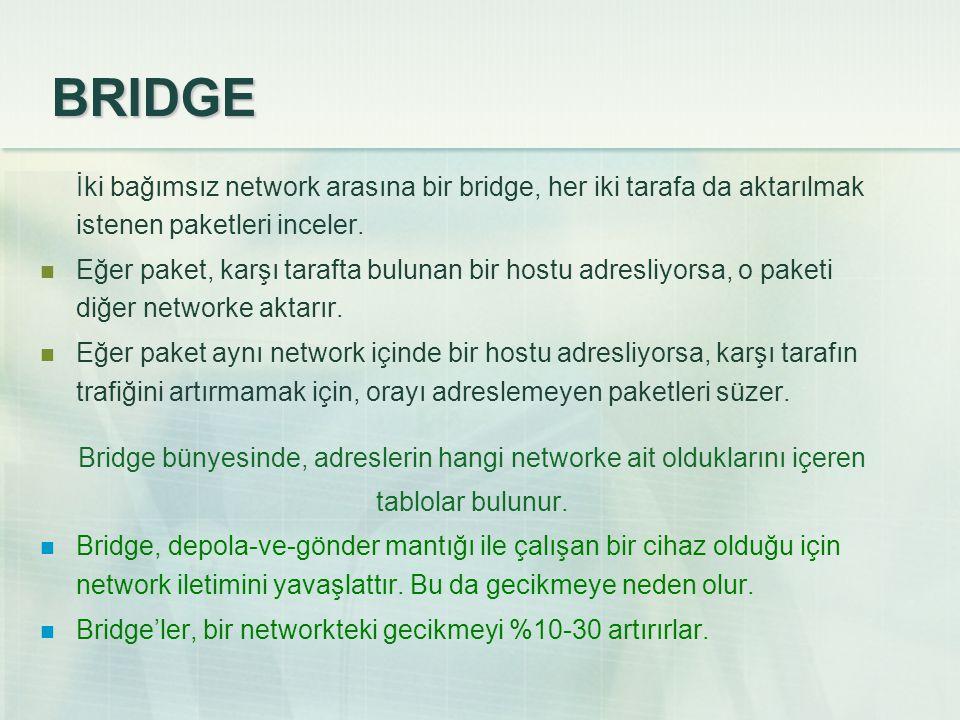 İki bağımsız network arasına bir bridge, her iki tarafa da aktarılmak istenen paketleri inceler.  Eğer paket, karşı tarafta bulunan bir hostu adresli