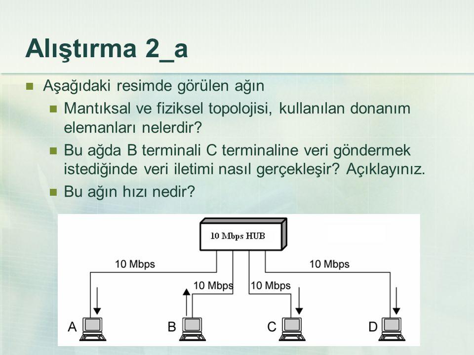 Alıştırma 2_a  Aşağıdaki resimde görülen ağın  Mantıksal ve fiziksel topolojisi, kullanılan donanım elemanları nelerdir?  Bu ağda B terminali C ter