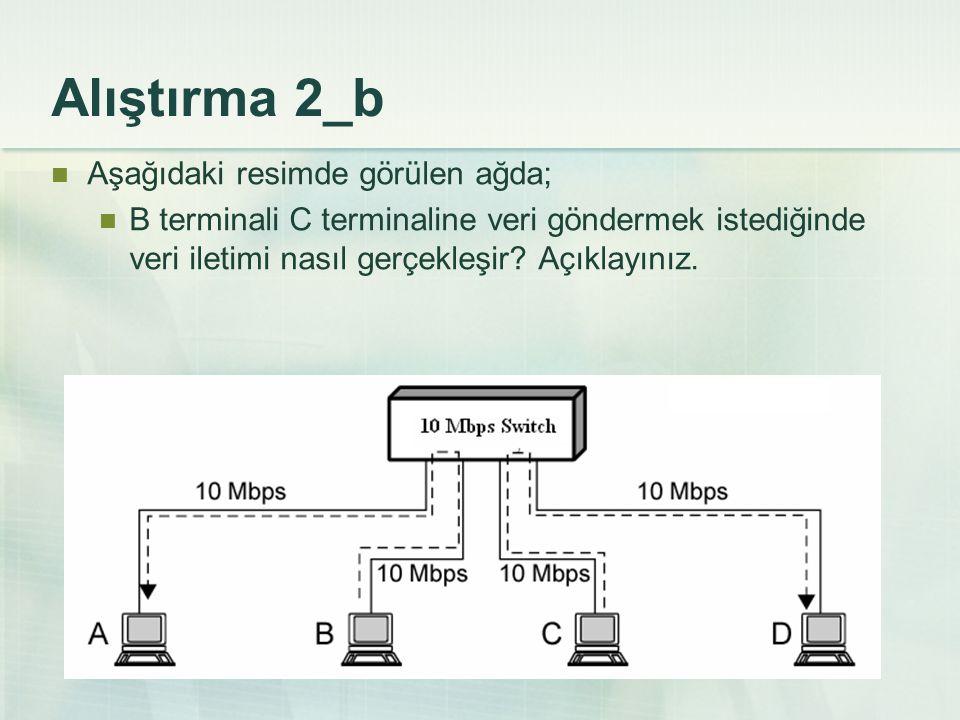 Alıştırma 2_b  Aşağıdaki resimde görülen ağda;  B terminali C terminaline veri göndermek istediğinde veri iletimi nasıl gerçekleşir? Açıklayınız.