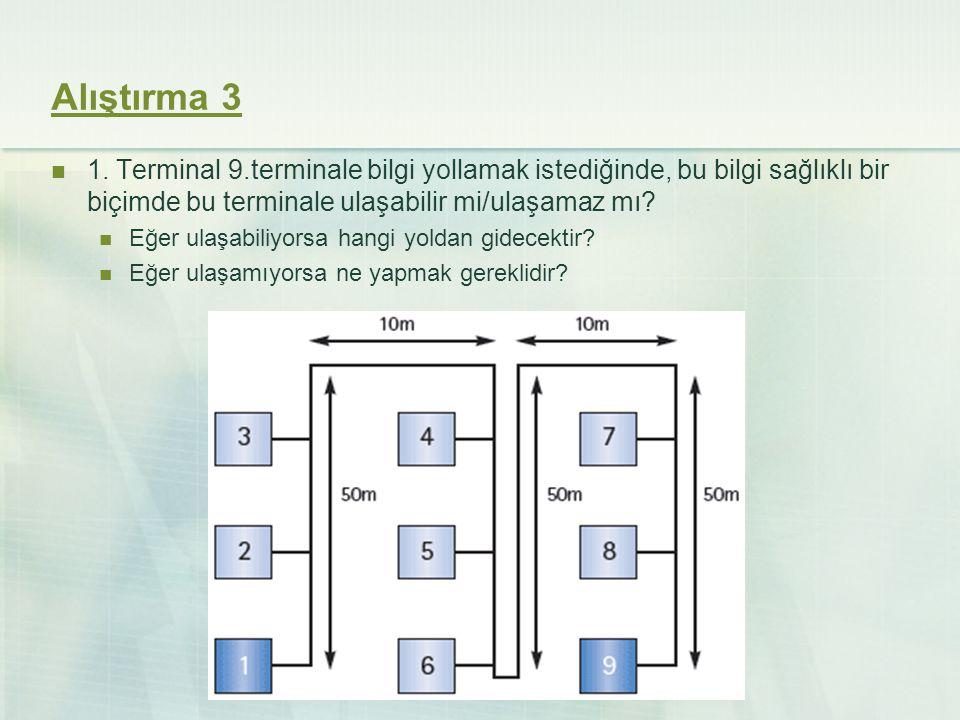 Alıştırma 3  1. Terminal 9.terminale bilgi yollamak istediğinde, bu bilgi sağlıklı bir biçimde bu terminale ulaşabilir mi/ulaşamaz mı?  Eğer ulaşabi