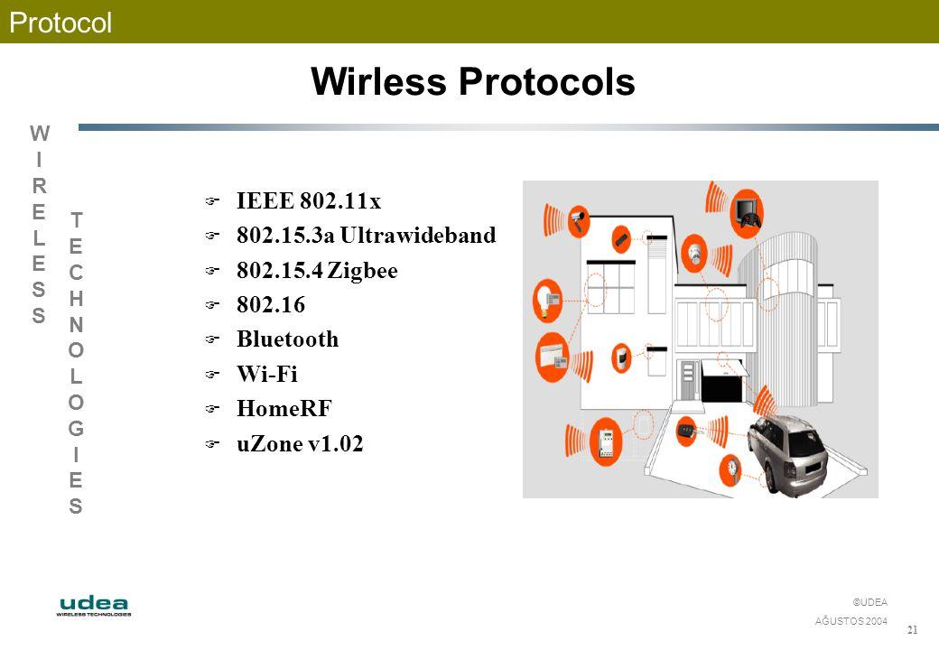 WIRELESSWIRELESS TECHNOLOGIESTECHNOLOGIES ©UDEA AĞUSTOS 2004 21 Protocol Wirless Protocols F IEEE 802.11x F 802.15.3a Ultrawideband F 802.15.4 Zigbee