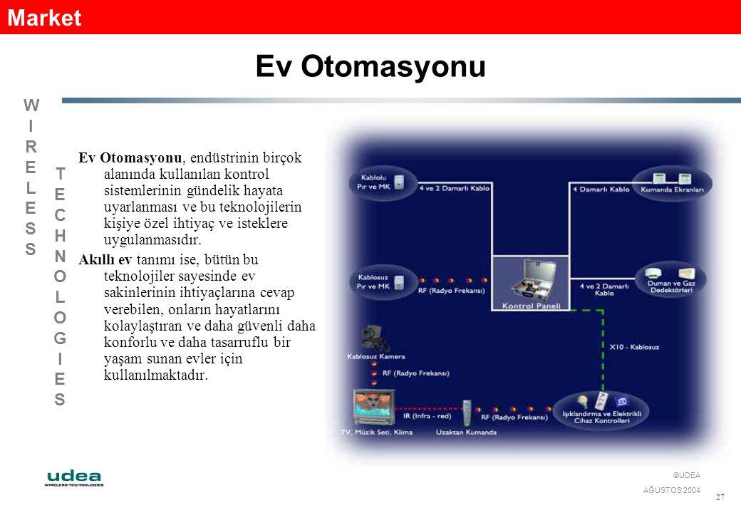 WIRELESSWIRELESS TECHNOLOGIESTECHNOLOGIES ©UDEA AĞUSTOS 2004 27 Ev Otomasyonu Ev Otomasyonu, endüstrinin birçok alanında kullanılan kontrol sistemleri