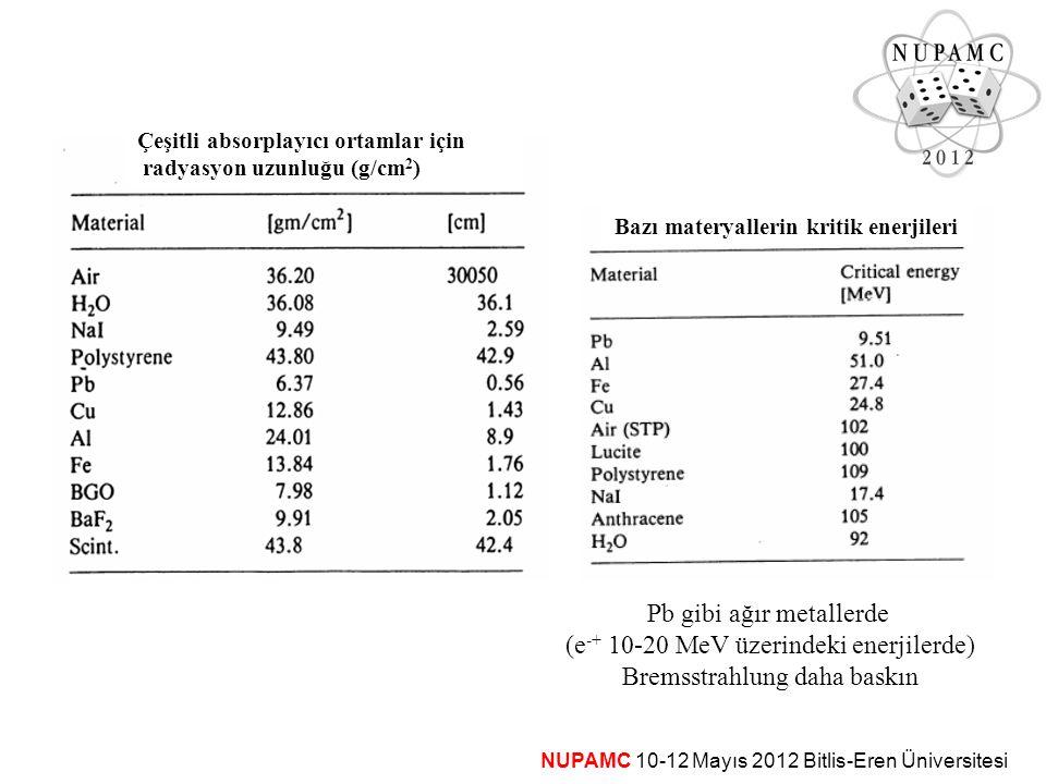 NUPAMC 10-12 Mayıs 2012 Bitlis-Eren Üniversitesi Çeşitli absorplayıcı ortamlar için radyasyon uzunluğu (g/cm 2 ) Bazı materyallerin kritik enerjileri