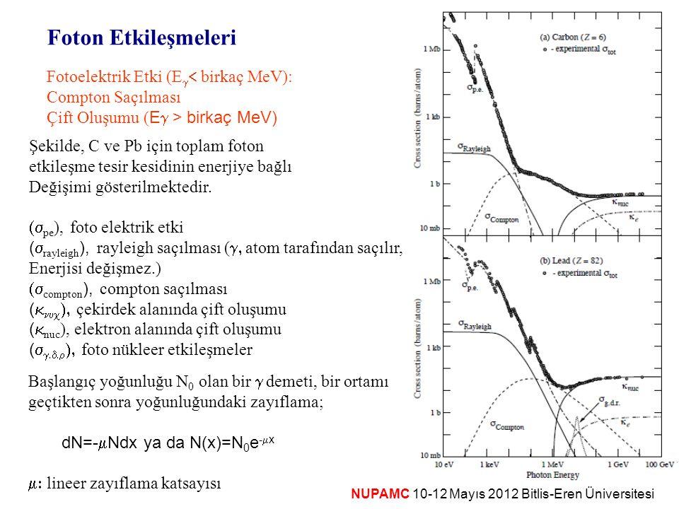 NUPAMC 10-12 Mayıs 2012 Bitlis-Eren Üniversitesi Foton Etkileşmeleri Fotoelektrik Etki (E   birkaç MeV): Compton Saçılması Çift Oluşumu ( E  > birk