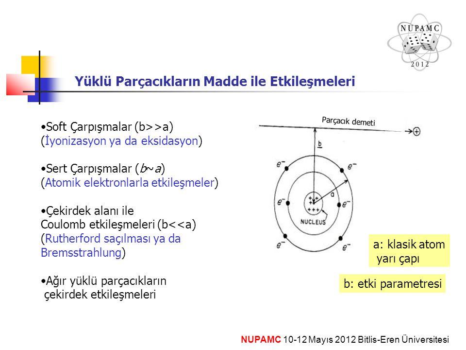 NUPAMC 10-12 Mayıs 2012 Bitlis-Eren Üniversitesi Çeşitli absorplayıcı ortamlar için radyasyon uzunluğu (g/cm 2 ) Bazı materyallerin kritik enerjileri Pb gibi ağır metallerde (e -+ 10-20 MeV üzerindeki enerjilerde) Bremsstrahlung daha baskın