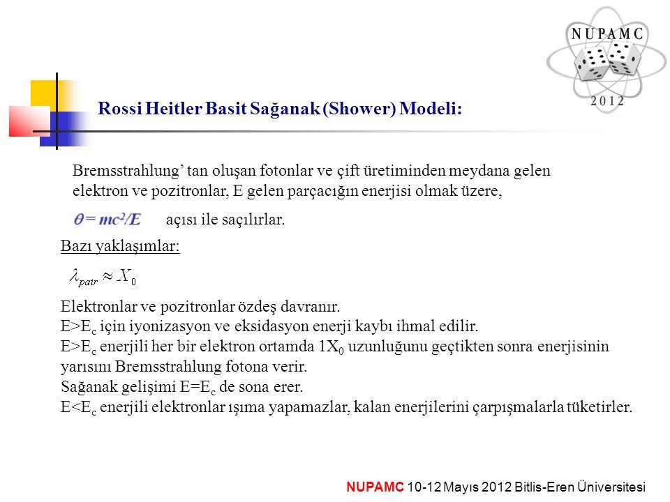 NUPAMC 10-12 Mayıs 2012 Bitlis-Eren Üniversitesi Rossi Heitler Basit Sağanak (Shower) Modeli: Bremsstrahlung' tan oluşan fotonlar ve çift üretiminden