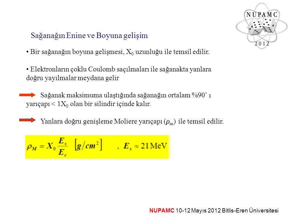 NUPAMC 10-12 Mayıs 2012 Bitlis-Eren Üniversitesi • Bir sağanağın boyuna gelişmesi, X 0 uzunluğu ile temsil edilir. • Elektronların çoklu Coulomb saçıl