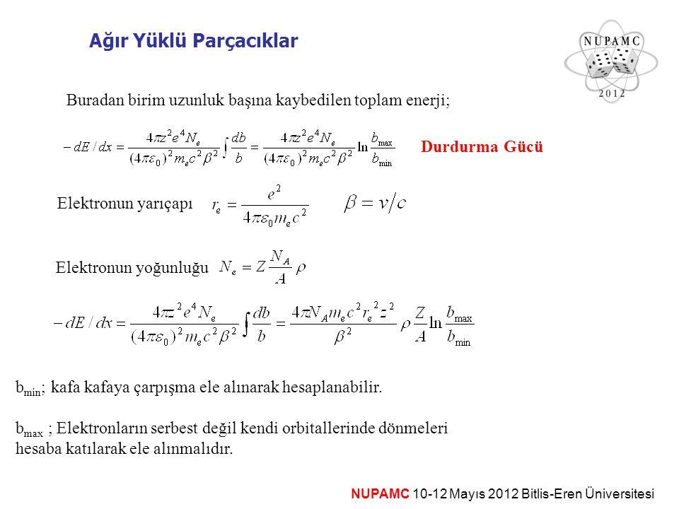 NUPAMC 10-12 Mayıs 2012 Bitlis-Eren Üniversitesi Pozitron Yok Olması: Çeşitli etkileşmelerle yavaşlayıp durgun hale gelen Pozitron çevredeki bir elektron ile birleşerek yok olur.