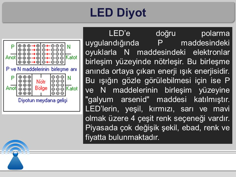 LED Diyot LED'e doğru polarma uygulandığında P maddesindeki oyuklarla N maddesindeki elektronlar birleşim yüzeyinde nötrleşir. Bu birleşme anında orta