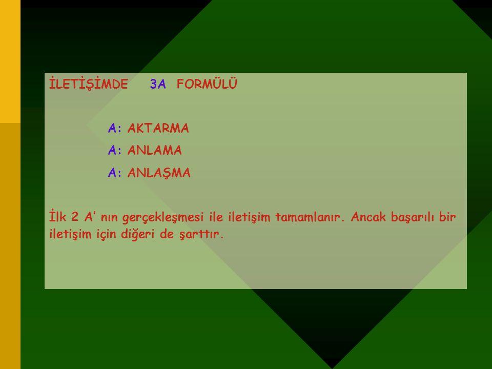 İLETİŞİMDE 3A FORMÜLÜ A: AKTARMA A: ANLAMA A: ANLAŞMA İlk 2 A' nın gerçekleşmesi ile iletişim tamamlanır.