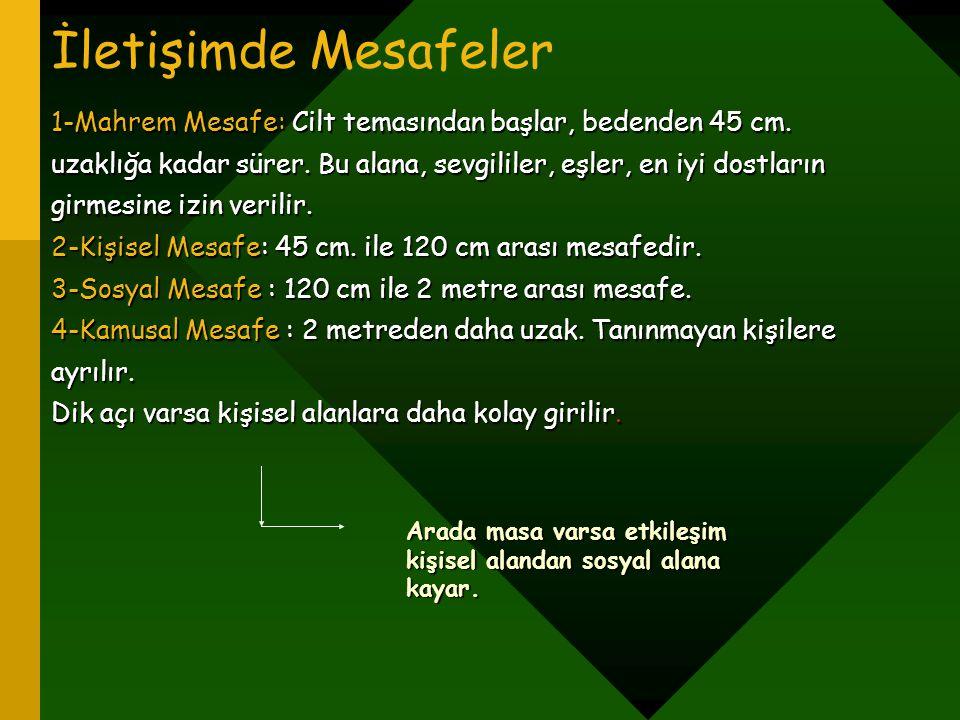 İletişimde Mesafeler 1-Mahrem Mesafe: Cilt temasından başlar, bedenden 45 cm. uzaklığa kadar sürer. Bu alana, sevgililer, eşler, en iyi dostların girm