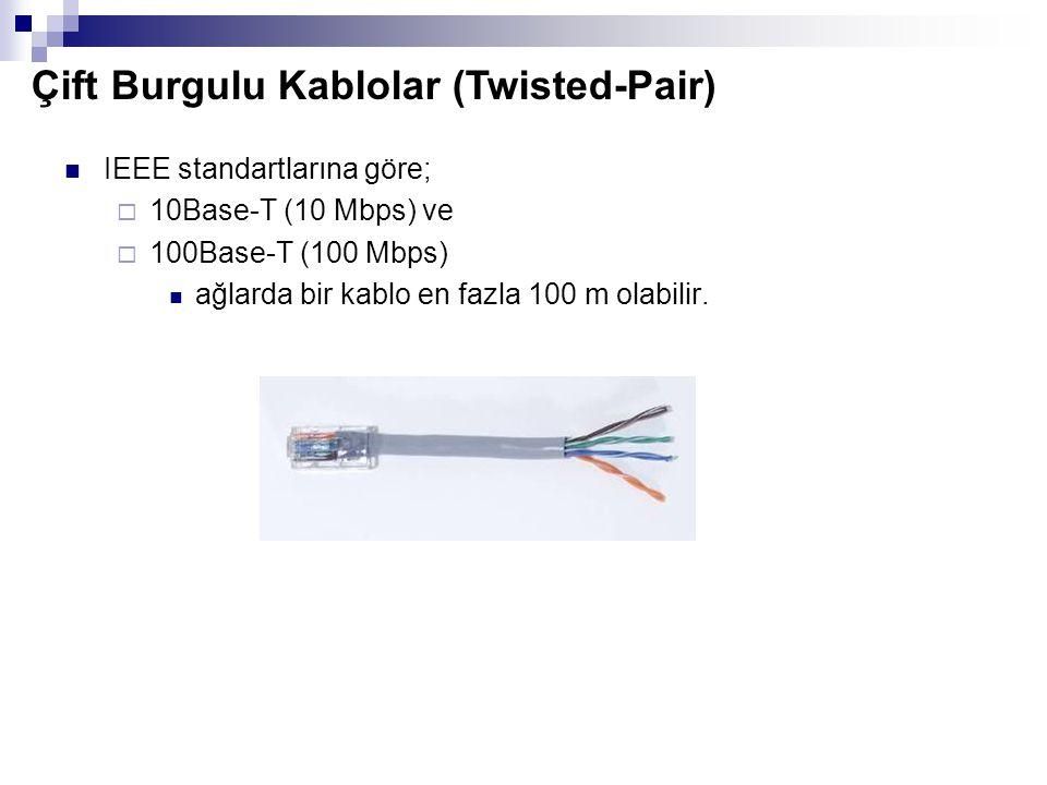  IEEE standartlarına göre;  10Base-T (10 Mbps) ve  100Base-T (100 Mbps)  ağlarda bir kablo en fazla 100 m olabilir. Çift Burgulu Kablolar (Twisted