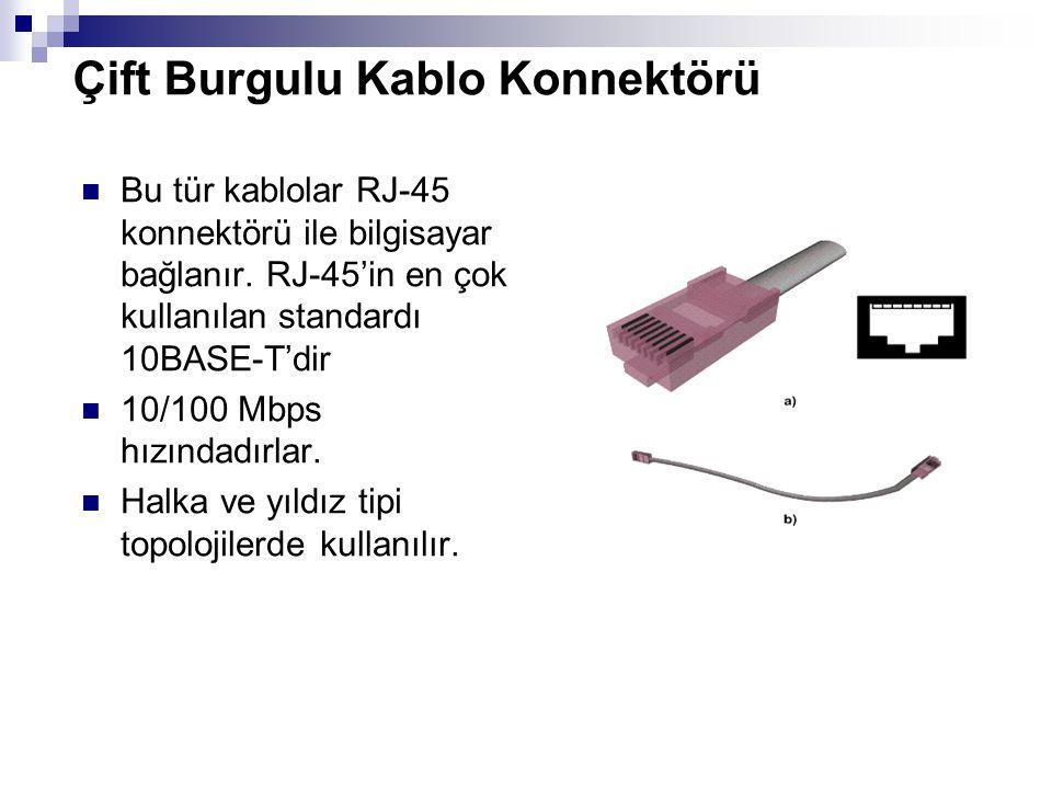 Çift Burgulu Kablo Konnektörü  Bu tür kablolar RJ-45 konnektörü ile bilgisayar bağlanır. RJ-45'in en çok kullanılan standardı 10BASE-T'dir  10/100 M