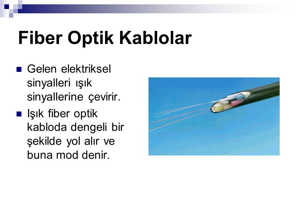 Fiber Optik Kablolar  Gelen elektriksel sinyalleri ışık sinyallerine çevirir.  Işık fiber optik kabloda dengeli bir şekilde yol alır ve buna mod den