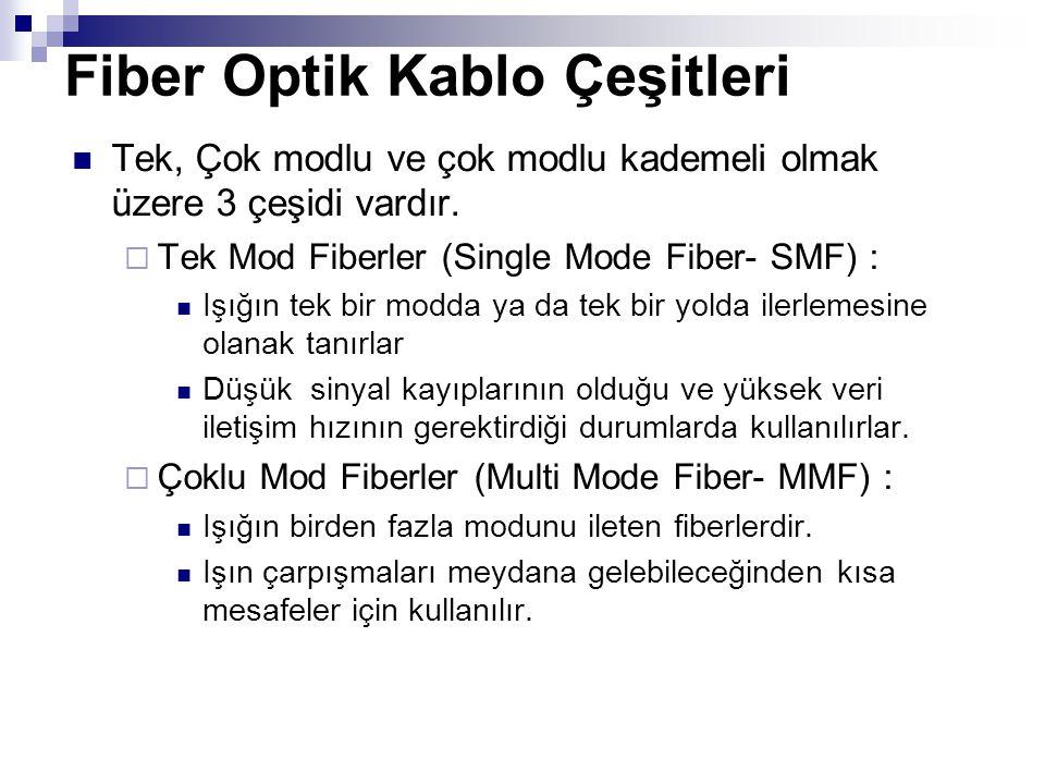 Fiber Optik Kablo Çeşitleri  Tek, Çok modlu ve çok modlu kademeli olmak üzere 3 çeşidi vardır.  Tek Mod Fiberler (Single Mode Fiber- SMF) :  Işığın
