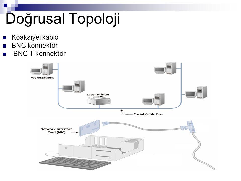 Doğrusal Topoloji  Koaksiyel kablo  BNC konnektör  BNC T konnektör