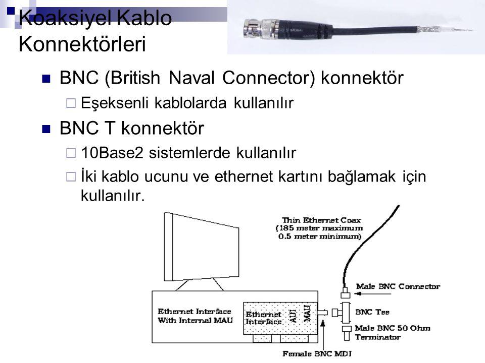Koaksiyel Kablo Konnektörleri  BNC (British Naval Connector) konnektör  Eşeksenli kablolarda kullanılır  BNC T konnektör  10Base2 sistemlerde kull