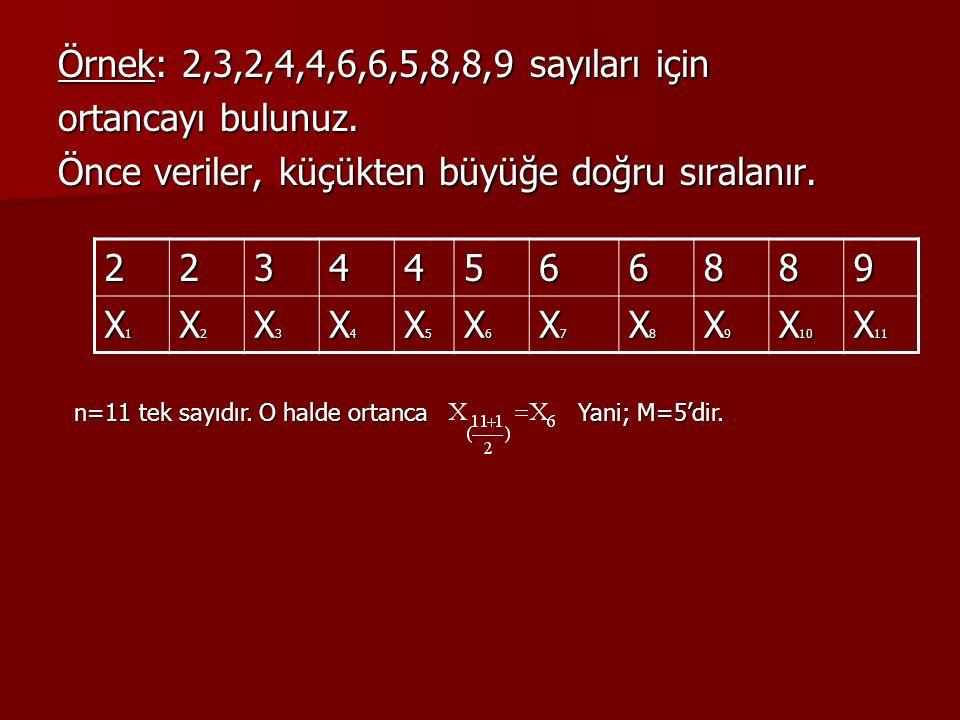 Örnek: 1,2,3,3,5,5,5,6,7,7,7,8,9,9 biçiminde sıralanmış veriler için ortancayı bulalım.