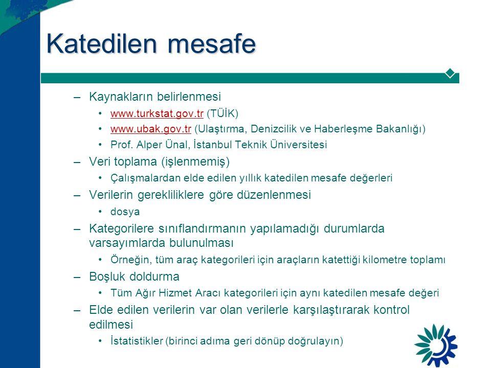 Katedilen mesafe –Kaynakların belirlenmesi •www.turkstat.gov.tr (TÜİK)www.turkstat.gov.tr •www.ubak.gov.tr (Ulaştırma, Denizcilik ve Haberleşme Bakanl
