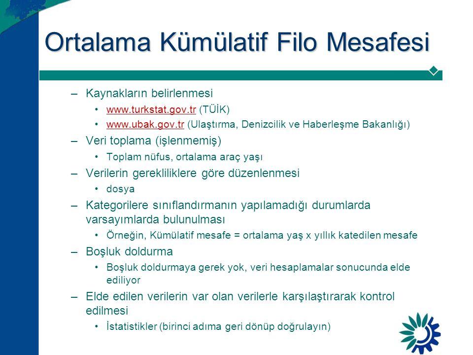Ortalama Kümülatif Filo Mesafesi –Kaynakların belirlenmesi •www.turkstat.gov.tr (TÜİK)www.turkstat.gov.tr •www.ubak.gov.tr (Ulaştırma, Denizcilik ve H