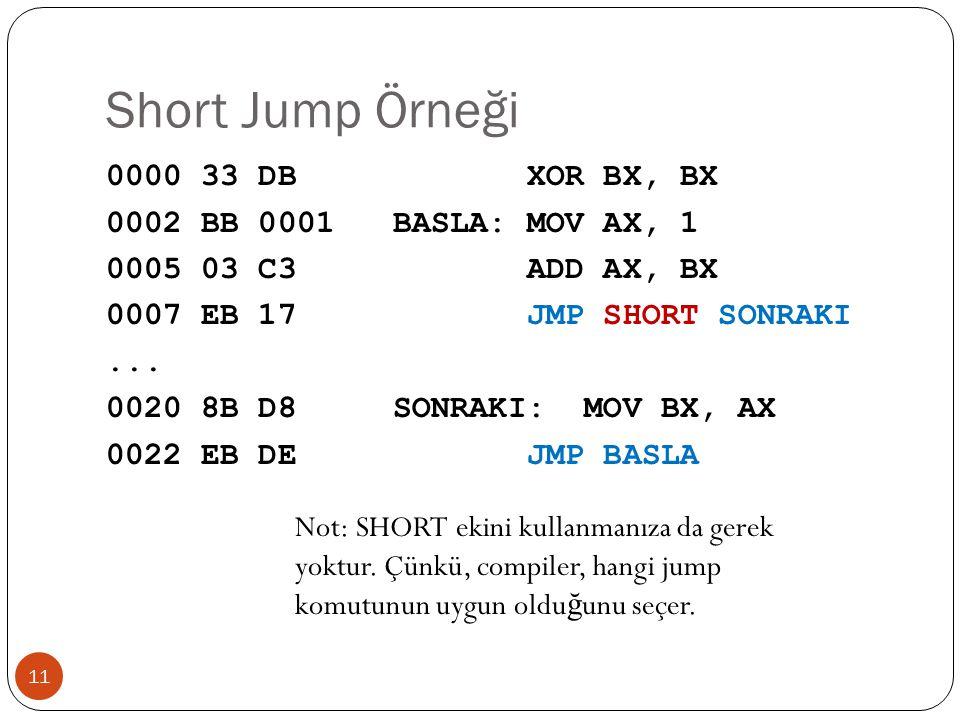 Short Jump Örneği 11 0000 33 DB XOR BX, BX 0002 BB 0001 BASLA: MOV AX, 1 0005 03 C3 ADD AX, BX 0007 EB 17 JMP SHORT SONRAKI... 0020 8B D8 SONRAKI: MOV