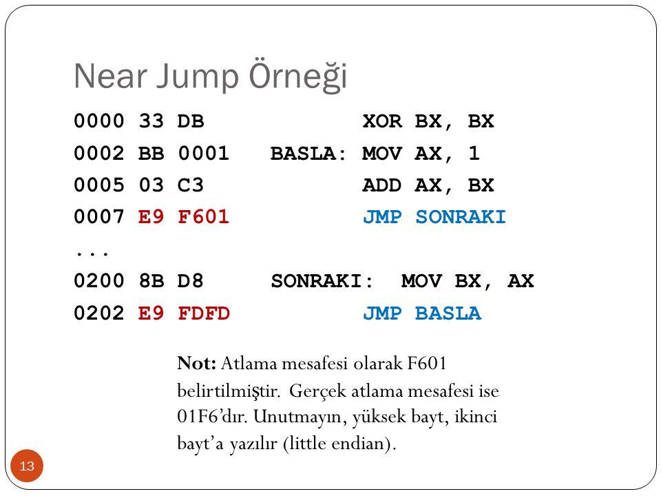 Near Jump Örneği 13 0000 33 DB XOR BX, BX 0002 BB 0001 BASLA: MOV AX, 1 0005 03 C3 ADD AX, BX 0007 E9 F601 JMP SONRAKI... 0200 8B D8 SONRAKI: MOV BX,