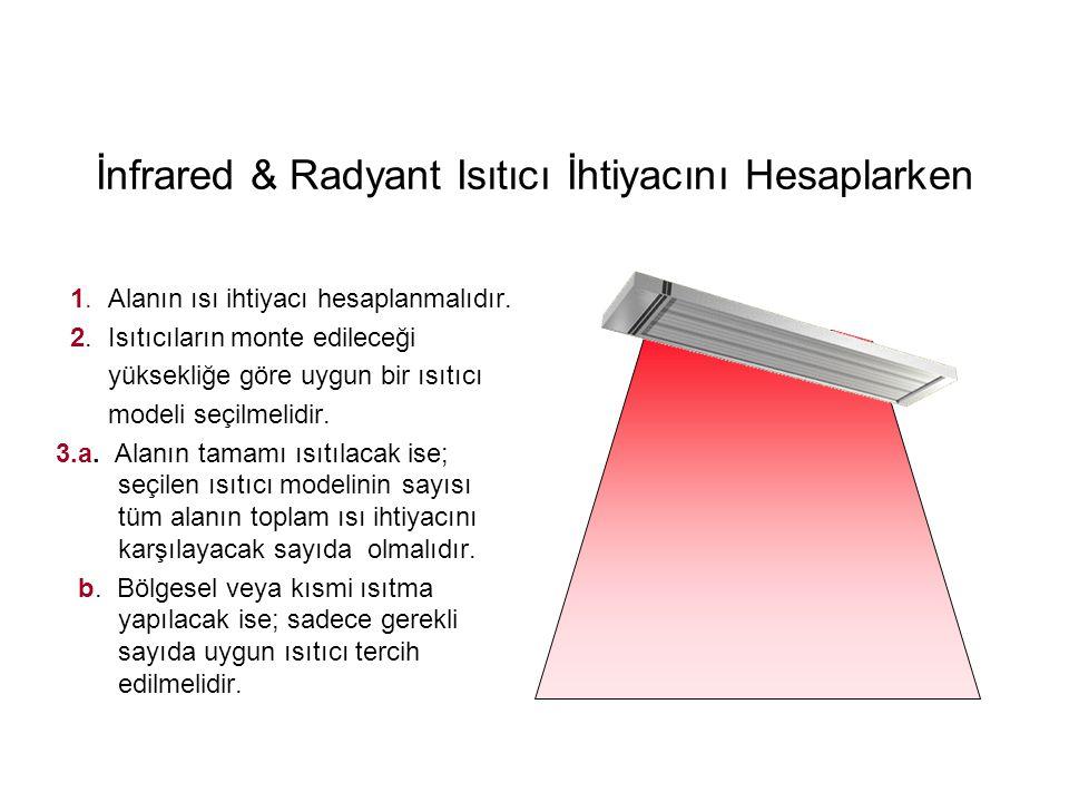 Toplam Alan İçin Isı İhtiyacının Hesaplanması  Tavan yüksekliği 5 metre'den az olan alanların tamamının ısıtılması için ısıtma katsayısı 60 w/m2 alınmalıdır.