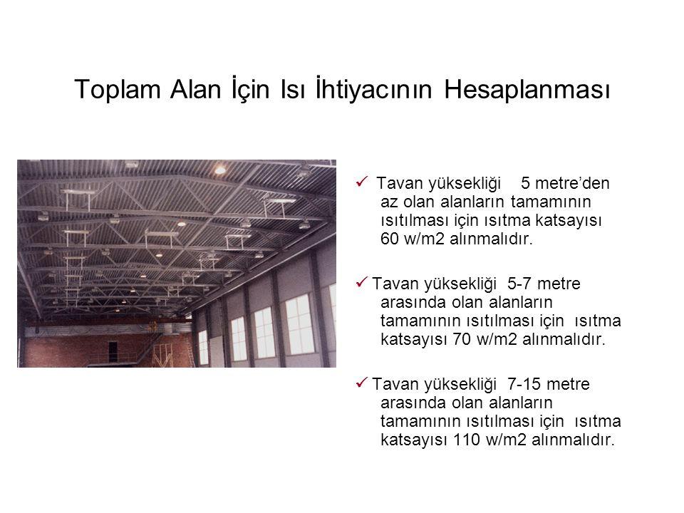 İç Mekanlarda Isı İhtiyacının Hesaplanması  Montaj yüksekliği 2.5 m civarında olan iç mekanlarda ısıtma katsayısı 250 w/m2 olarak hesaplandığında radyant ısıtıcı sıcaklığı yaklaşık 10ºC artırır.