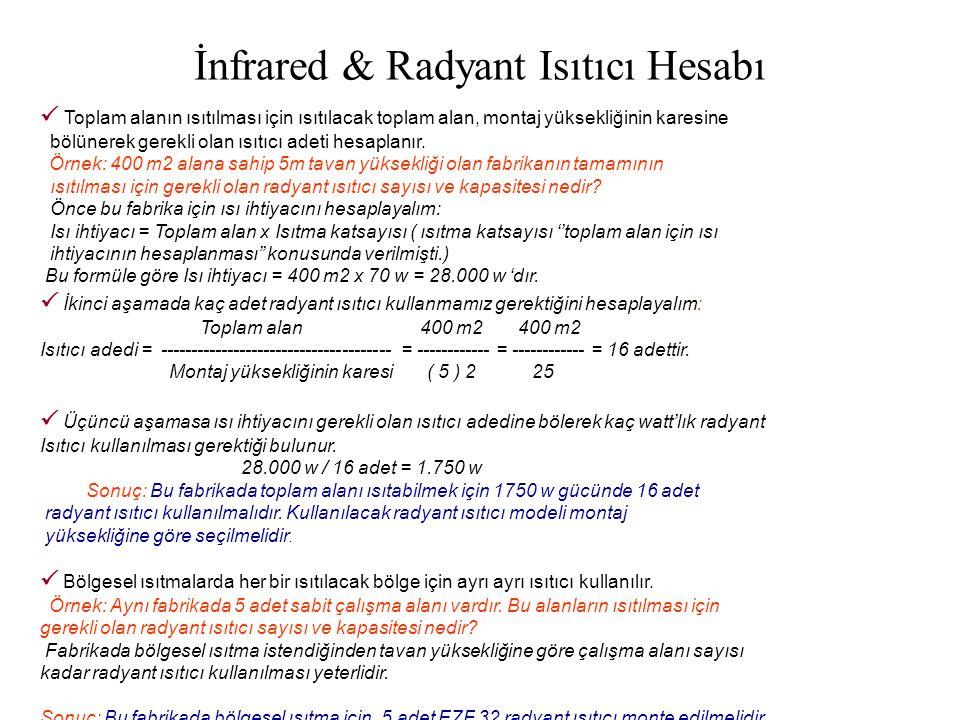 h h a 4 a İnfrared & Radyant Isıtıcıların Etki Alanları