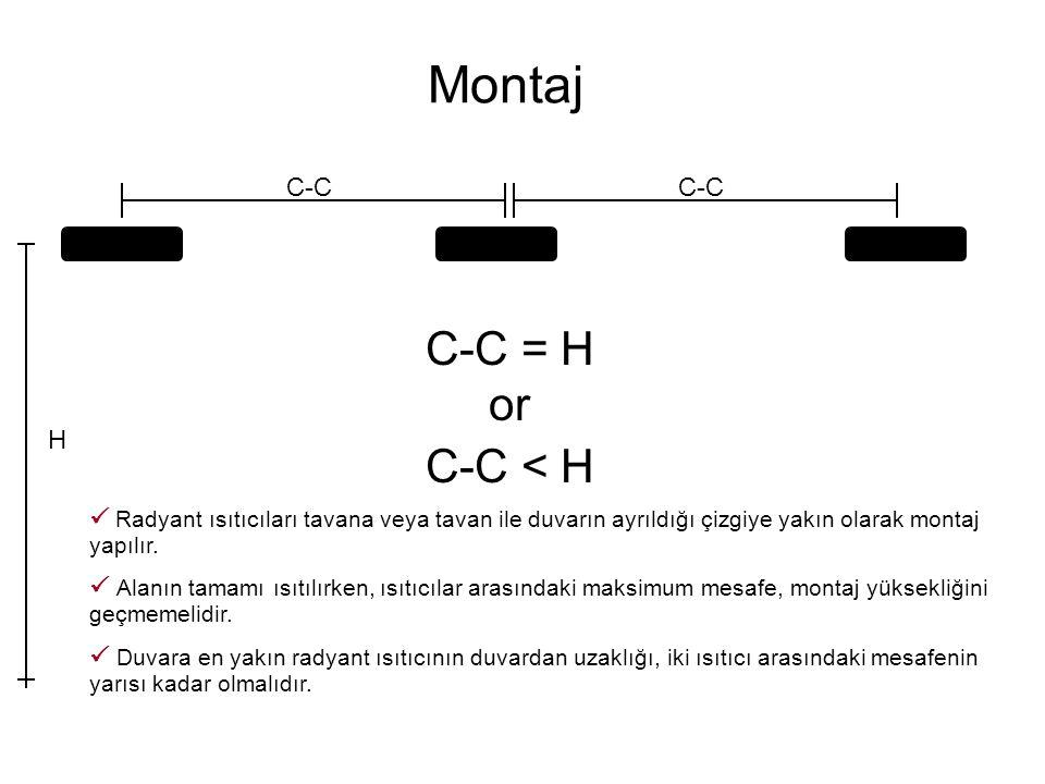 Montaj C-C H C-C = H or C-C < H  Radyant ısıtıcıları tavana veya tavan ile duvarın ayrıldığı çizgiye yakın olarak montaj yapılır.  Alanın tamamı ısı