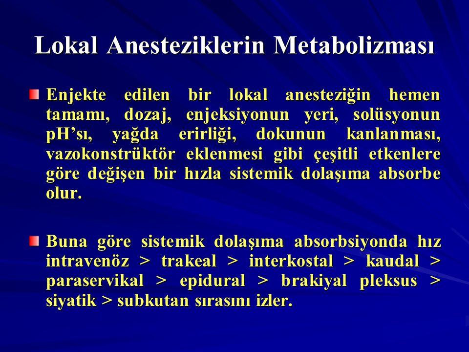 Lokal Anesteziklerin Metabolizması Enjekte edilen bir lokal anesteziğin hemen tamamı, dozaj, enjeksiyonun yeri, solüsyonun pH'sı, yağda erirliği, doku