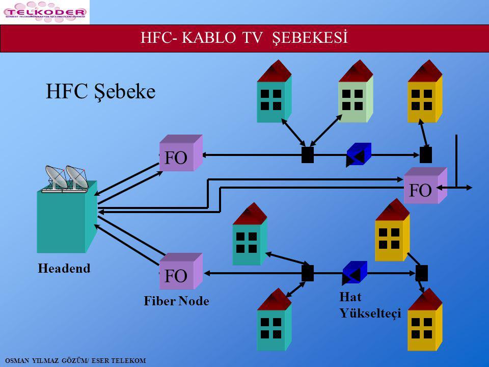 HFC- KABLO TV ŞEBEKESİ Headend Hat Yükselteçi HFC Şebeke FO Fiber Node FO OSMAN YILMAZ GÖZÜM/ ESER TELEKOM