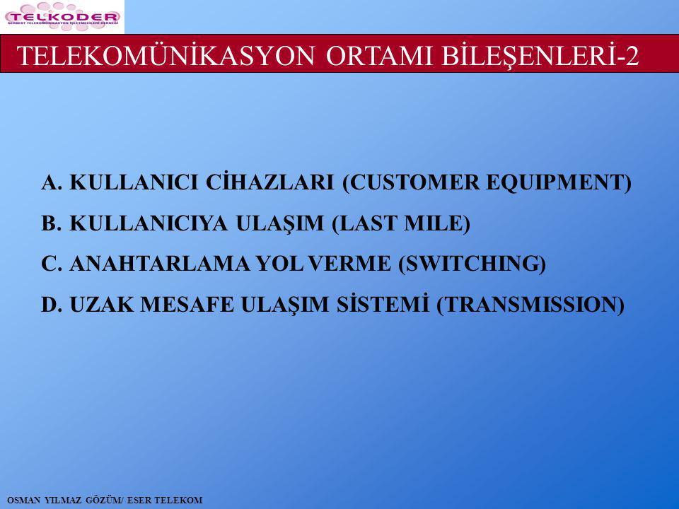 A.KULLANICI CİHAZLARI (CUSTOMER EQUIPMENT) B.KULLANICIYA ULAŞIM (LAST MILE) C.ANAHTARLAMA YOL VERME (SWITCHING) D.UZAK MESAFE ULAŞIM SİSTEMİ (TRANSMISSION) TELEKOMÜNİKASYON ORTAMI BİLEŞENLERİ-2 OSMAN YILMAZ GÖZÜM/ ESER TELEKOM