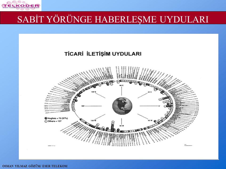 SABİT YÖRÜNGE HABERLEŞME UYDULARI OSMAN YILMAZ GÖZÜM/ ESER TELEKOM