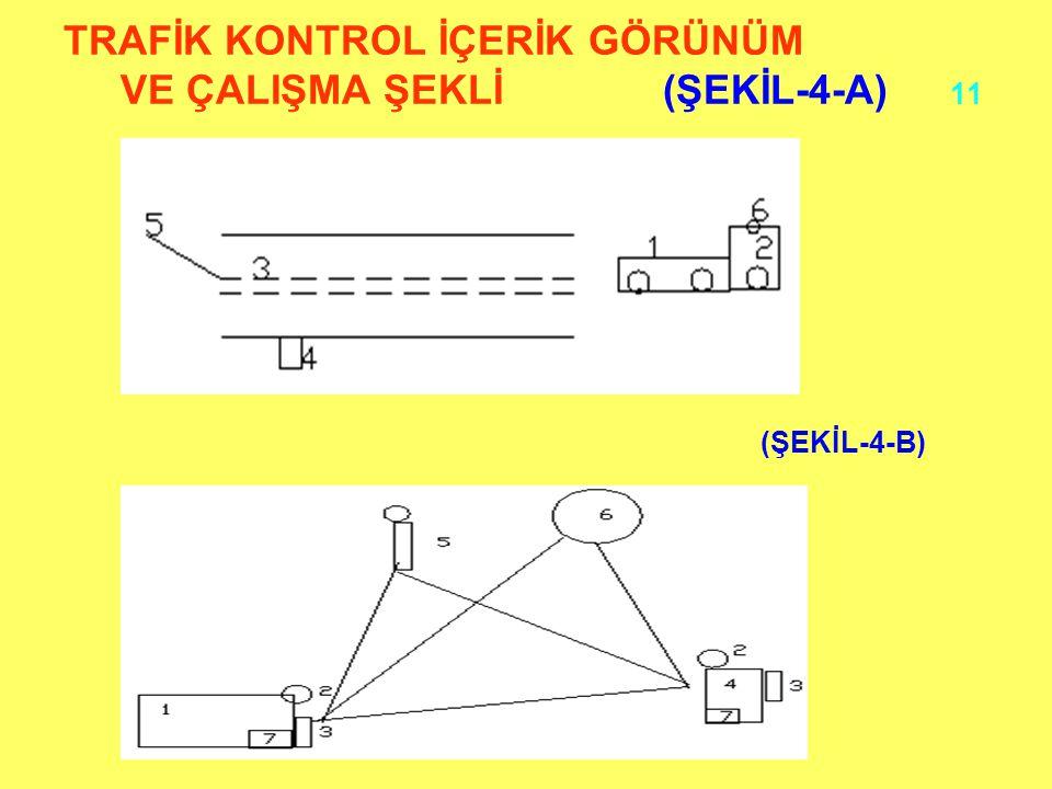 TRAFİK KONTROL İÇERİK GÖRÜNÜM VE ÇALIŞMA ŞEKLİ (ŞEKİL-4-A) 11 (ŞEKİL-4-B)