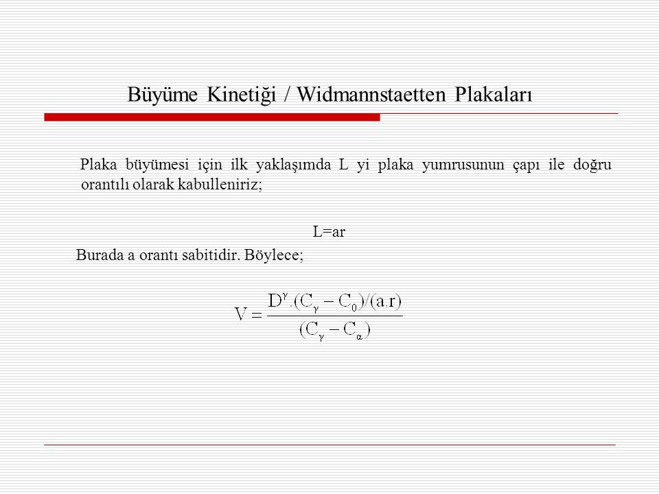 Büyüme Kinetiği / Widmannstaetten Plakaları Plaka büyümesi için ilk yaklaşımda L yi plaka yumrusunun çapı ile doğru orantılı olarak kabulleniriz; L=ar Burada a orantı sabitidir.