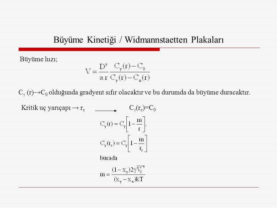 Büyüme Kinetiği / Widmannstaetten Plakaları Büyüme hızı; C γ (r)→C 0 olduğunda gradyent sıfır olacaktır ve bu durumda da büyüme duracaktır.