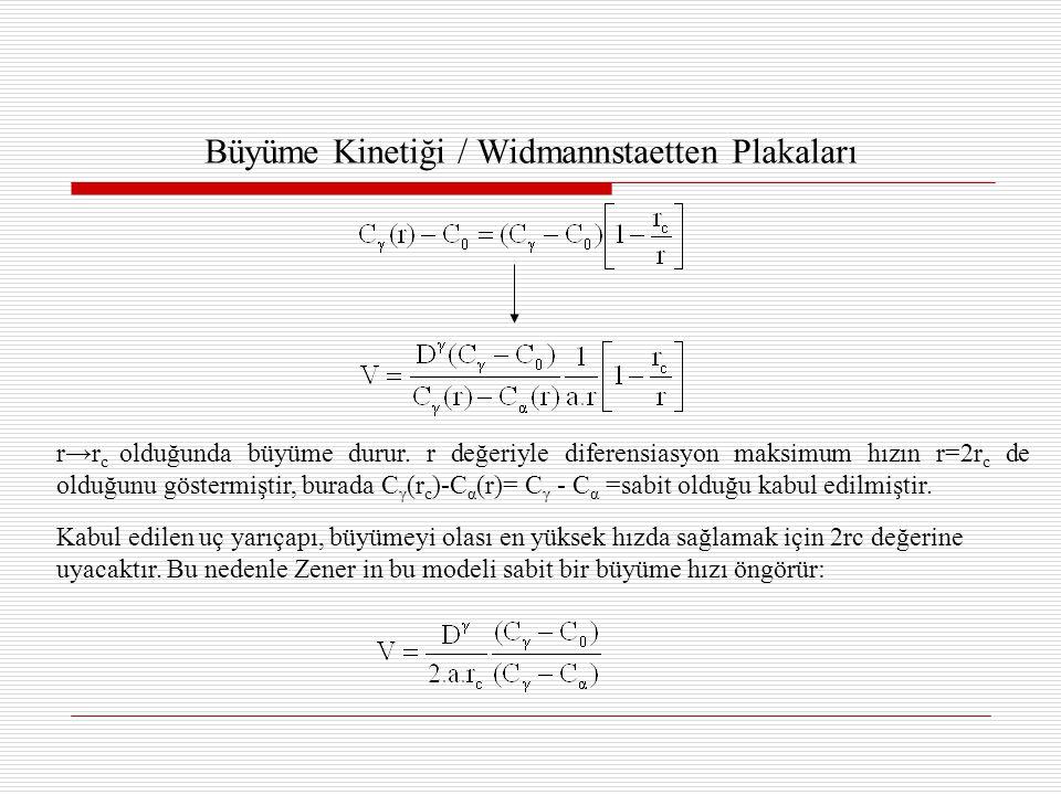 Büyüme Kinetiği / Widmannstaetten Plakaları r→r c olduğunda büyüme durur.