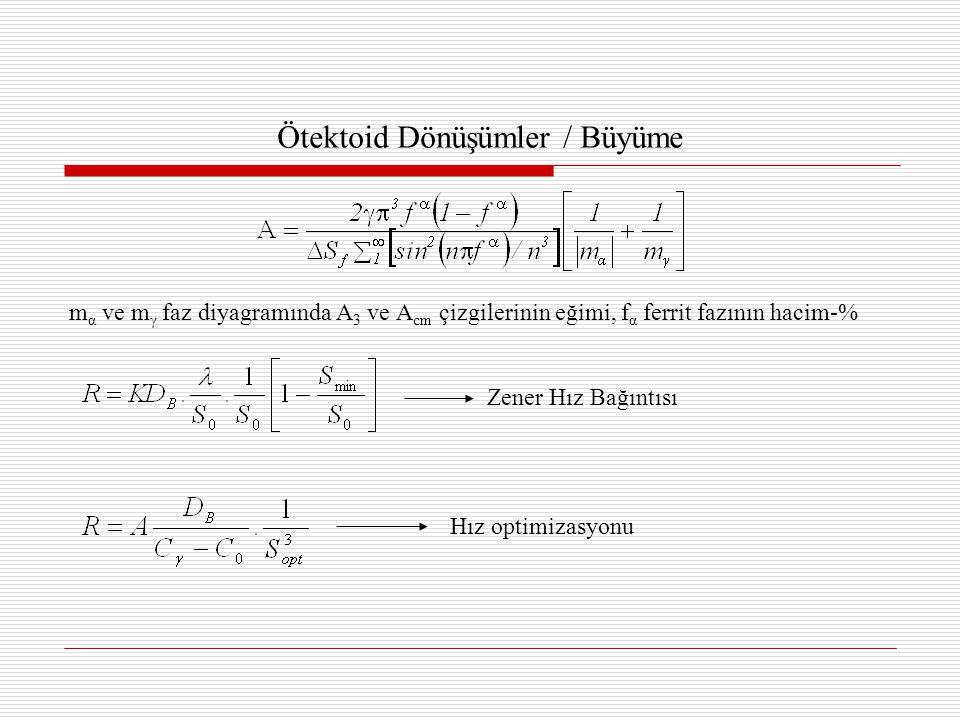 Ötektoid Dönüşümler / Büyüme m α ve m γ faz diyagramında A 3 ve A cm çizgilerinin eğimi, f α ferrit fazının hacim-% Zener Hız Bağıntısı Hız optimizasyonu